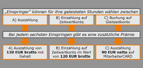 klinik-grafik_460-220