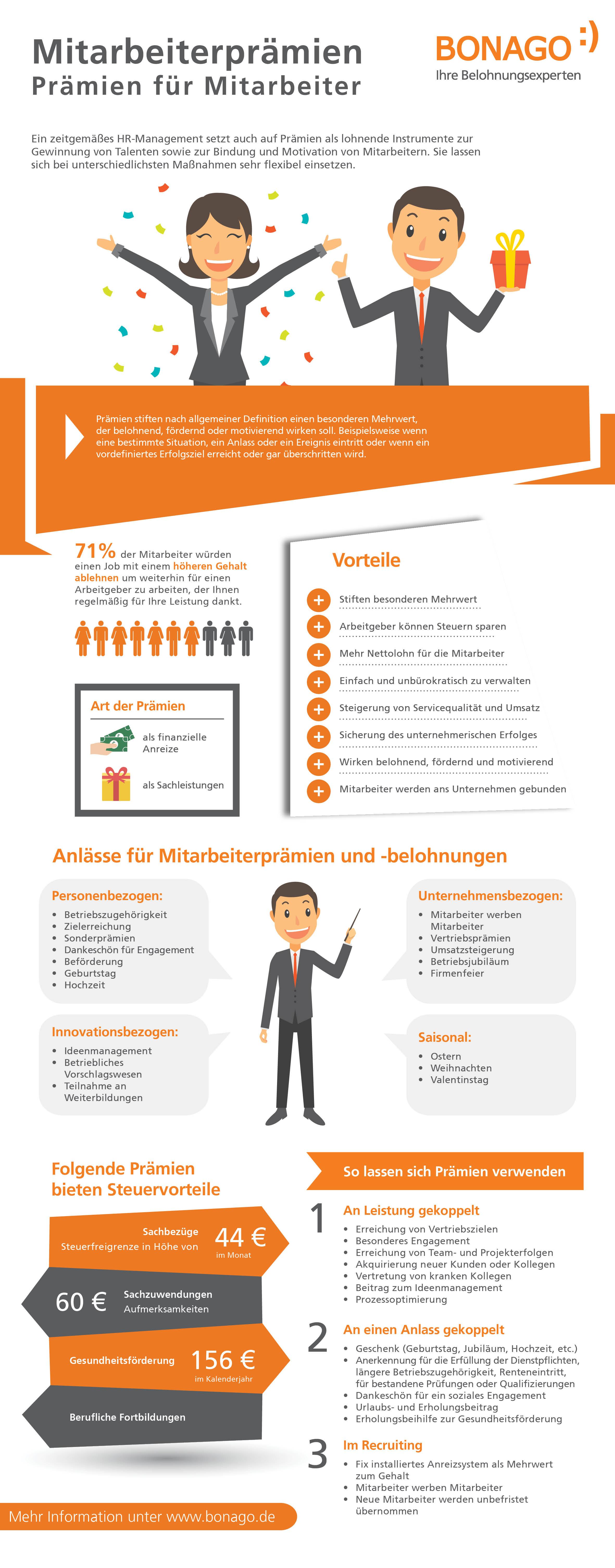 Infografik Mitarbeiterprämien