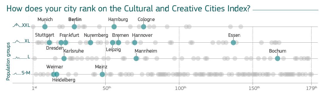 CCI Index Grafik